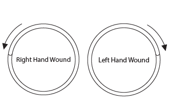 To Determine If A Spring Is Left Or Right Hand Wound Hold
